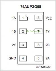 74AUP2G08 pinout,Pin out
