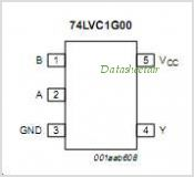 74LVC1G00 pinout,Pin out