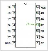CD74HCT132 pinout,Pin out