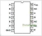 CD74HCT30M96E4 pinout,Pin out