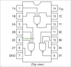 Flip Flop Using Cmos Nand Gates additionally CD4001BE also Dig42 together with Datasheets furthermore Basic Gate Function. on nand gate datasheet