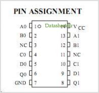 IN74AC20 pinout,Pin out