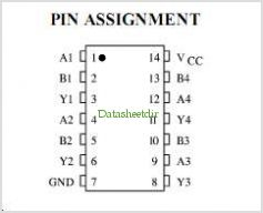 IN74HC00A pinout,Pin out