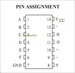IN74HC30A pinout,Pin out