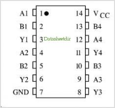KK74HC132A pinout,Pin out
