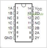 SN74HC20DR pinout,Pin out