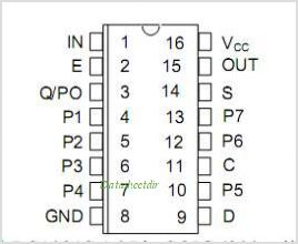 DS1021 pinout,Pin out