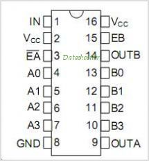 DS1045 pinout,Pin out