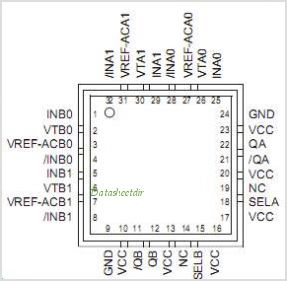 SY58026UMGTR pinout,Pin out