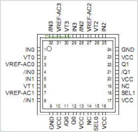 SY58028U pinout,Pin out