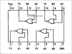 DM74ALS02M pinout,Pin out