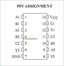 IN74HC27A pinout,Pin out