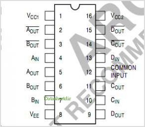 MC10101 pinout,Pin out