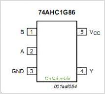 74AHC1G86GV pinout,Pin out