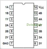 CD74HC32 pinout,Pin out