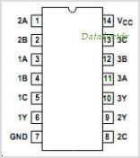 CD74HCT4075 pinout,Pin out