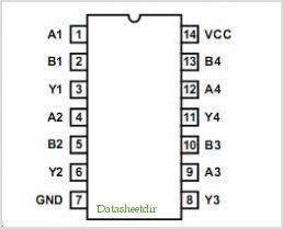 HCTS32MS pinout,Pin out