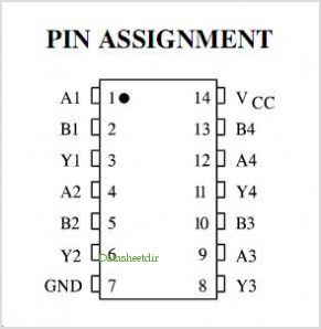 IN74AC86 pinout,Pin out