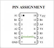 IN74HC32A pinout,Pin out