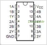 SN74LVC32A-Q1 pinout,Pin out