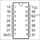 SN74LV86A-Q1 pinout,Pin out