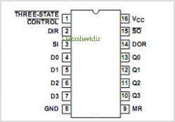 CD74HC40105E pinout,Pin out