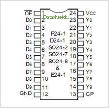IDT54FCT821CT pinout,Pin out