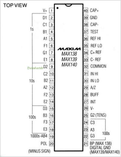 MAX138 pinout,Pin out
