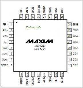 MAX1496EAIT pinout,Pin out