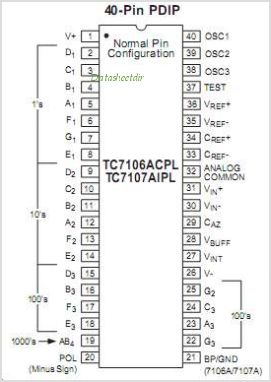 TC7106 pinout,Pin out