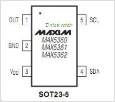 MAX5360 pinout,Pin out
