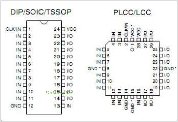 ATF750C-10SU pinout,Pin out