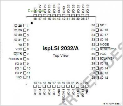 ISPLSI2032 pinout,Pin out