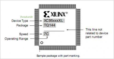XC95144XL-7TQ144I pinout,Pin out