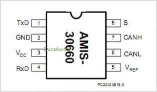 AMIS-30660 pinout,Pin out