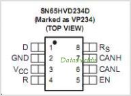 SN65HVD234 pinout,Pin out