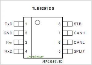 TLE6251DS pinout,Pin out