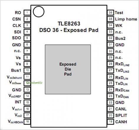 TLE8263E pinout,Pin out
