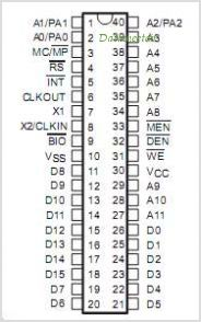 TMS320C10 pinout,Pin out