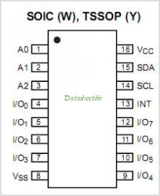 CAT9554 pinout,Pin out