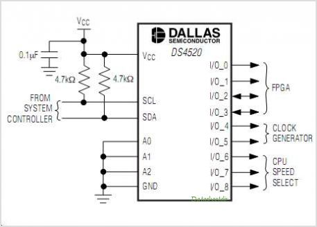 DS4520 circuits