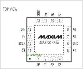 MAX7317 pinout,Pin out