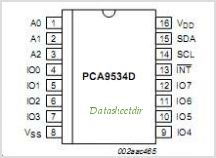 PCA9534 pinout,Pin out