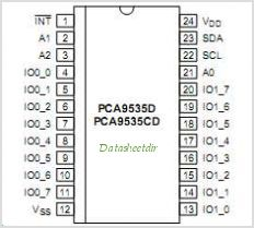 PCA9535 pinout,Pin out