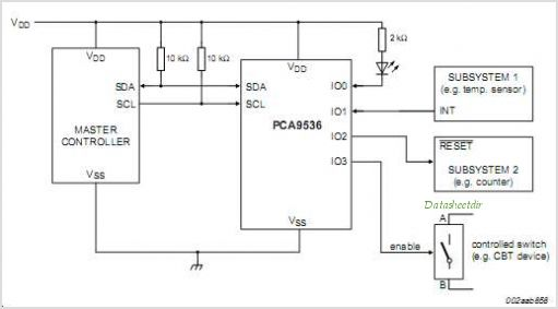 PCA9536 circuits