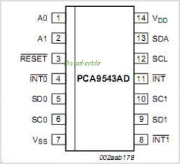 PCA9543A pinout,Pin out