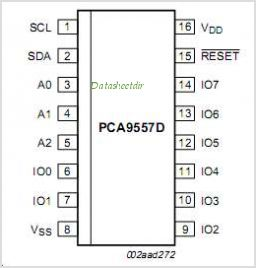 PCA9557 pinout,Pin out