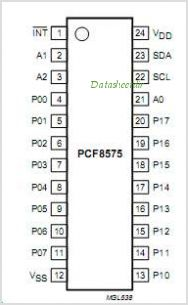 PCF8575 pinout,Pin out