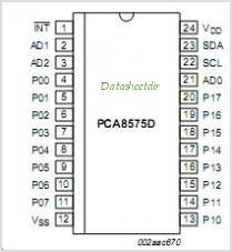 PCA8575 pinout,Pin out