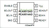 PCA9513A pinout,Pin out